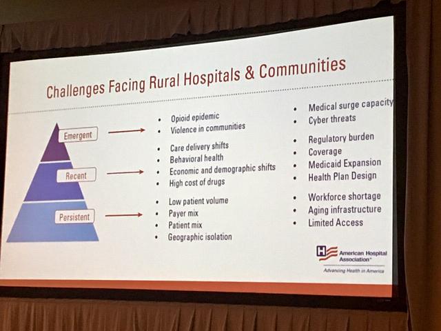 rural hospital challenges